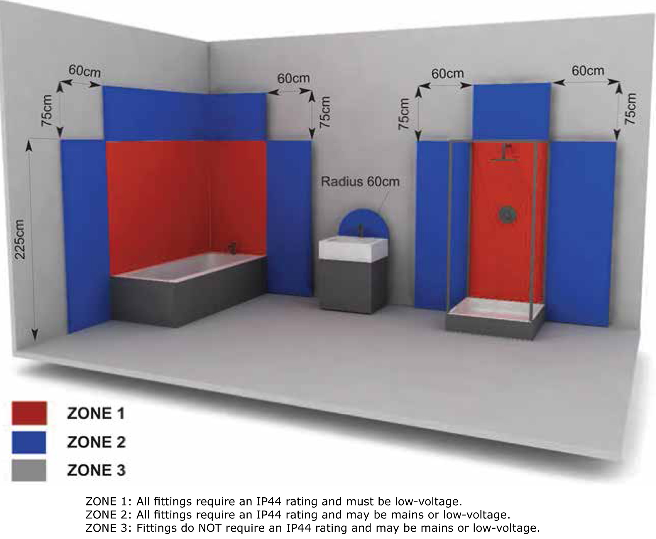 UK & European Bathroom Zones. Click to Enlarge